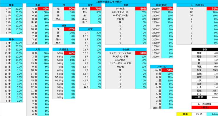 0224_統計_中山記念-1