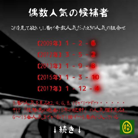 函館2歳S-オカルト