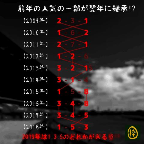 秋華賞-オカルト