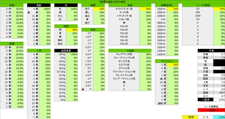 1013_統計3_秋華賞