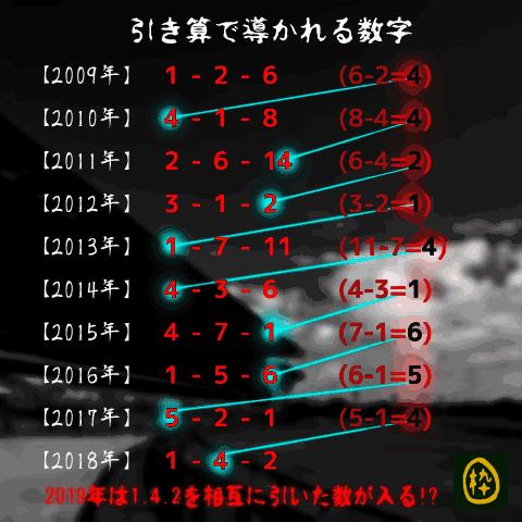 ジャパンカップ2019_オカルト