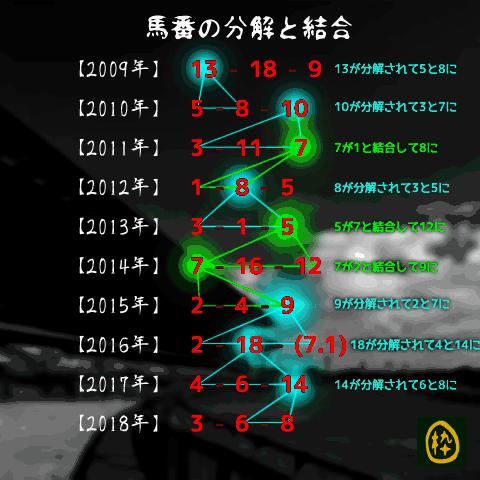 京阪杯_オカルト