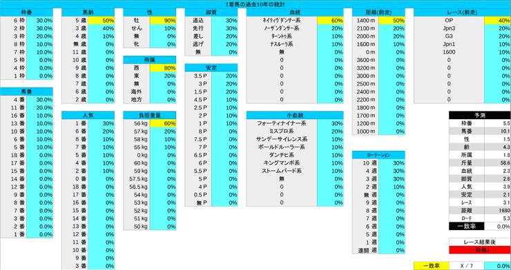 1109_統計1_武蔵野S