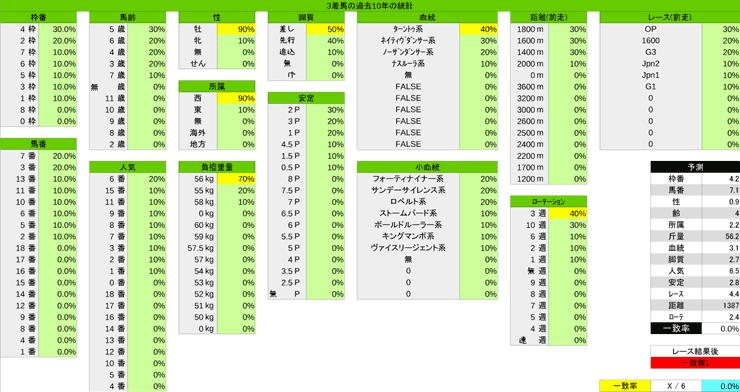 1109_統計3_武蔵野S