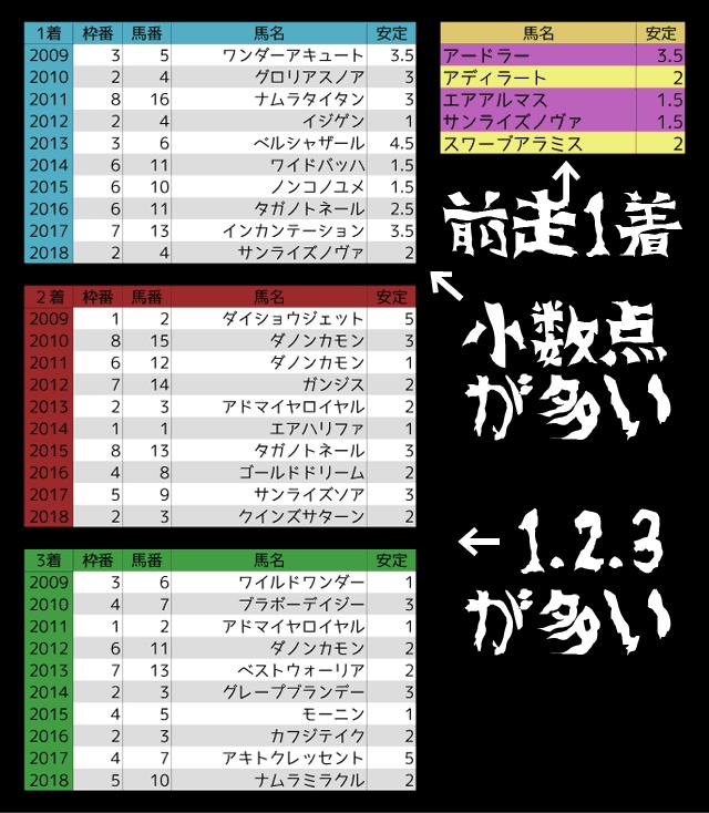 1109_オカルト_武蔵野S