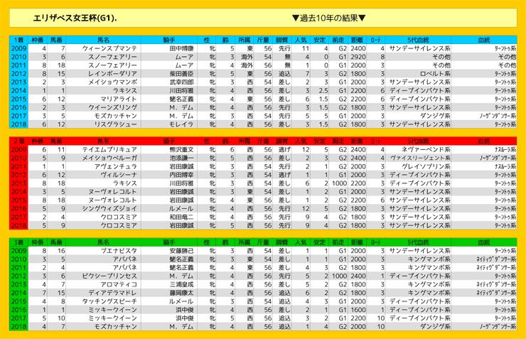 1110_結果_エリ女
