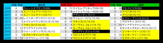 1110_オカルト_エリ女