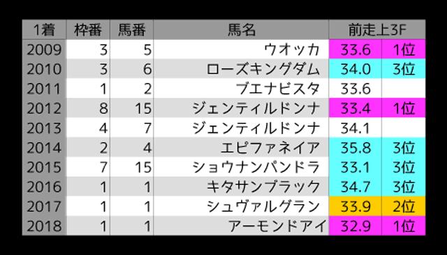 1124_オカルト2_ジャパンC