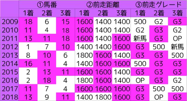 1208_オカルト_阪神JF