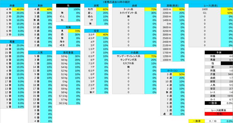 1214_統計1_ターコイズS