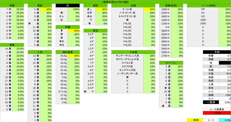 1214_統計3_ターコイズS