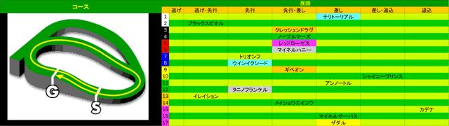 0105_展開_中山金杯
