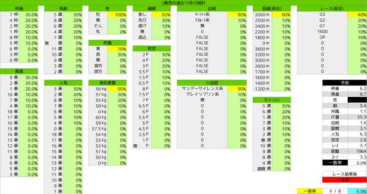 0126_統計3_AJCC