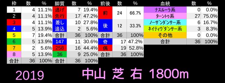 中山芝右1800-2