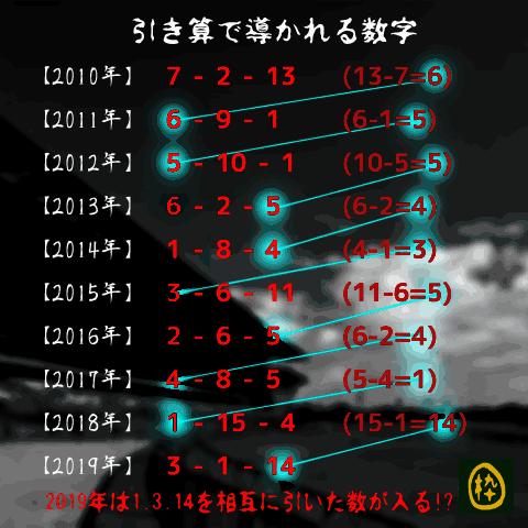 小倉大賞典-オカルト