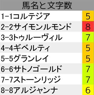 0209_オカルト2_きさらぎ賞