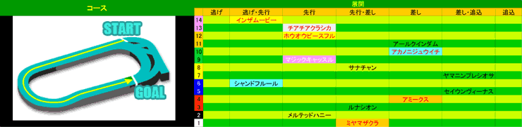 0215_展開_クイーンC