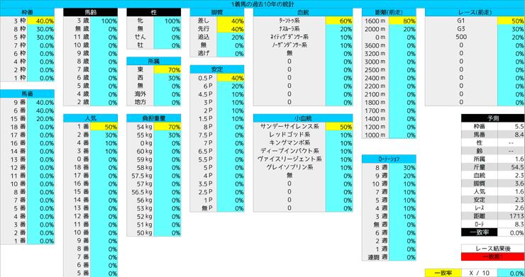 0215_統計1_クイーンC