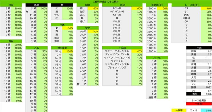 0215_統計3_クイーンC