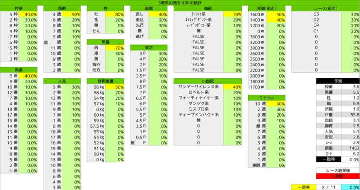 0301_統計3_阪急杯