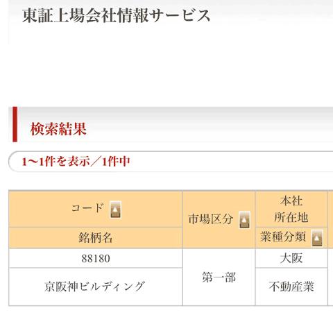 阪神大賞典_オカルト2