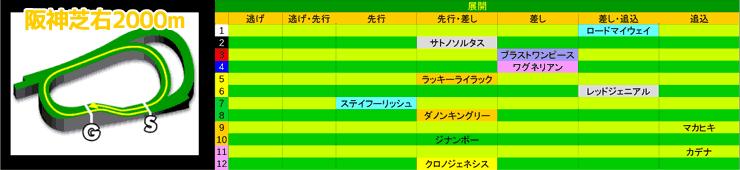 0405_展開_大阪杯