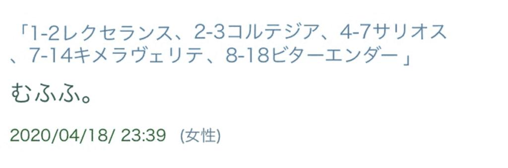 皐月賞コメント