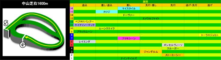 0404_展開_ダービー卿CT