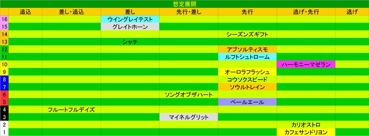 0411_展開_NZT