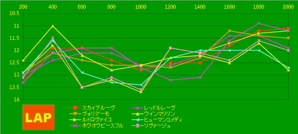 2020_LAP4_フローラS