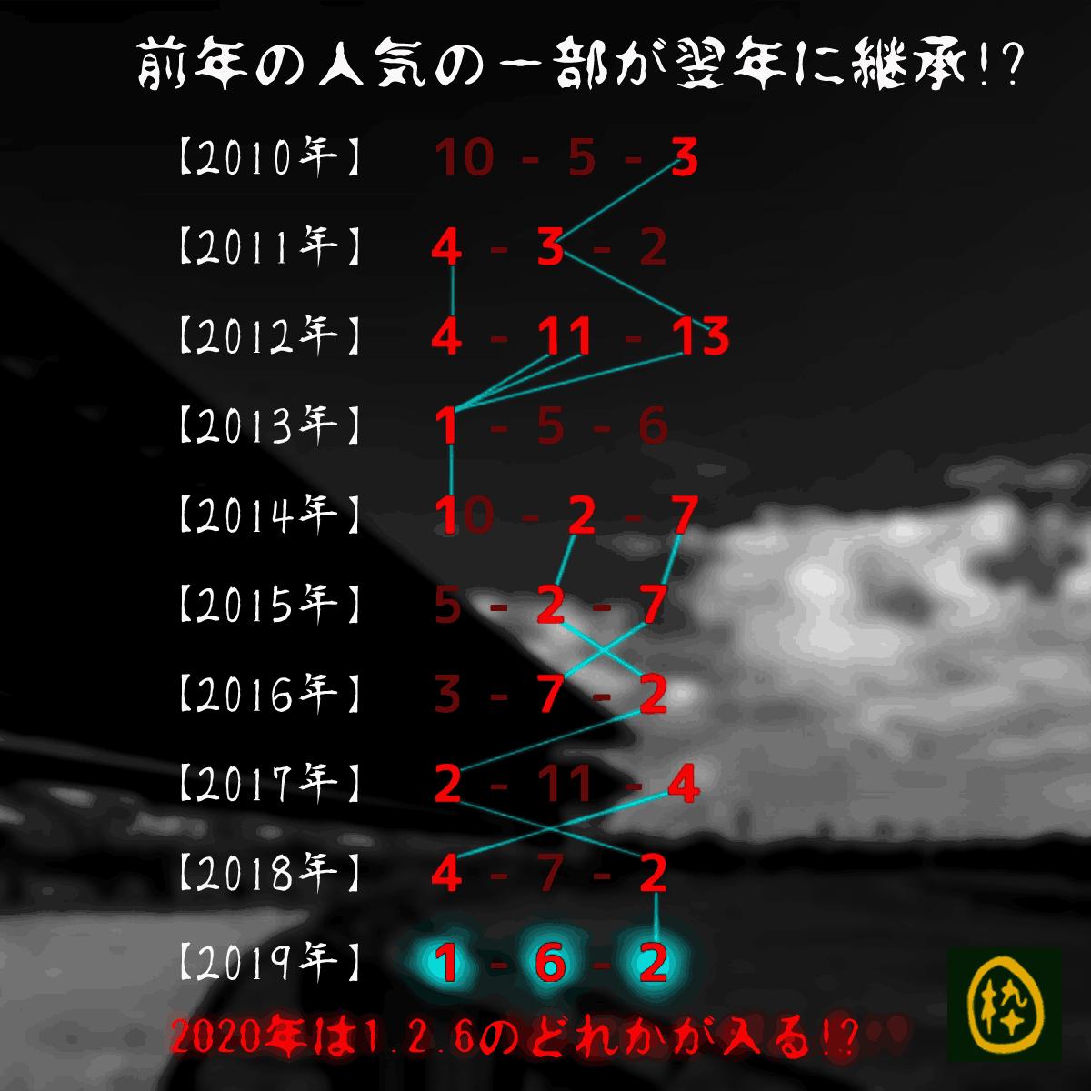 京王杯SC_オカルト_前年継承