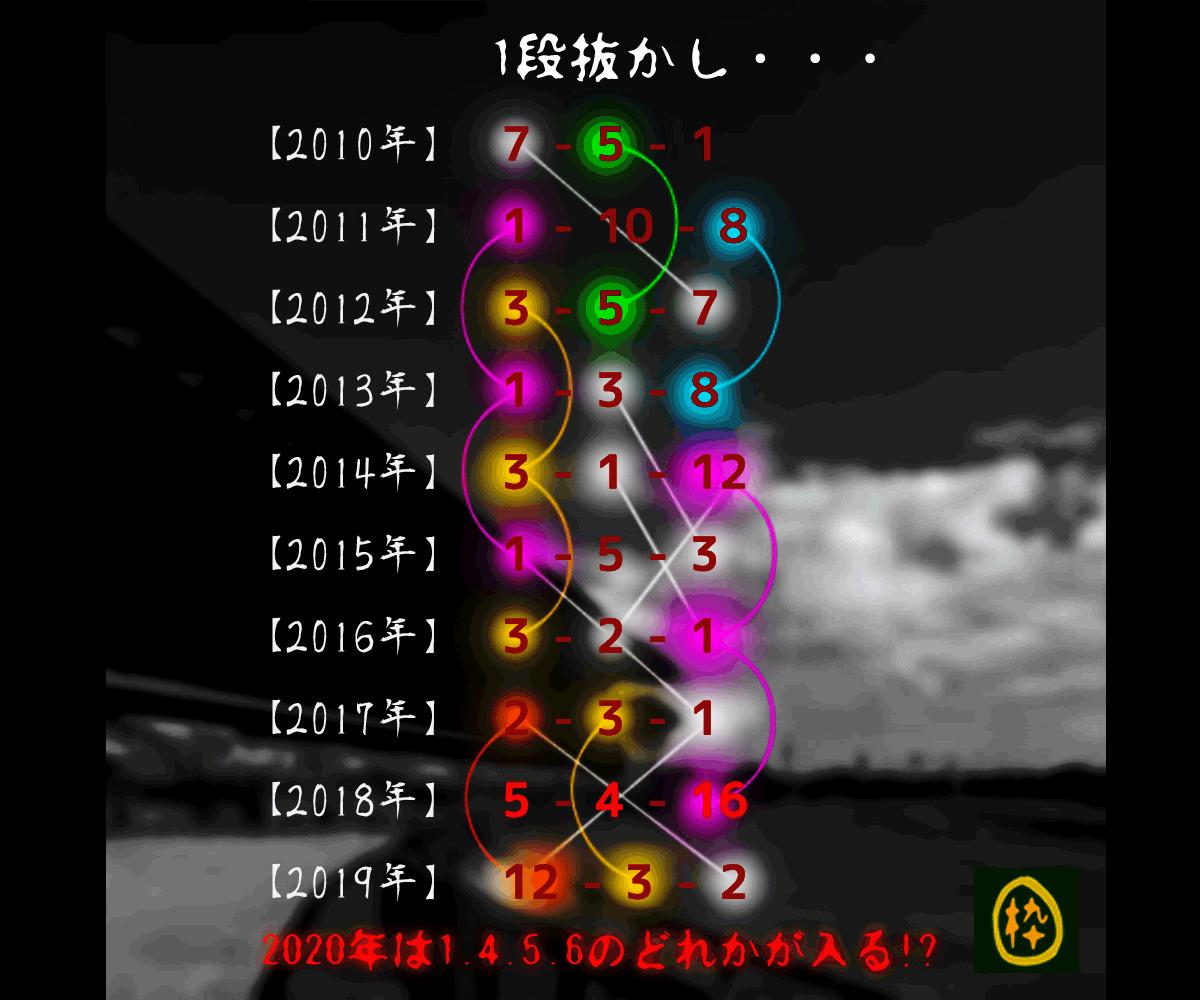 日本ダービー_オカルト