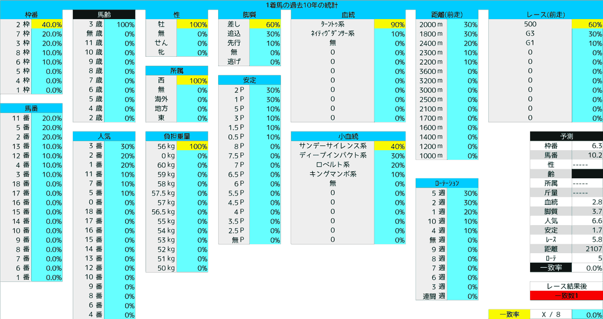 2020_統計1京都新聞杯
