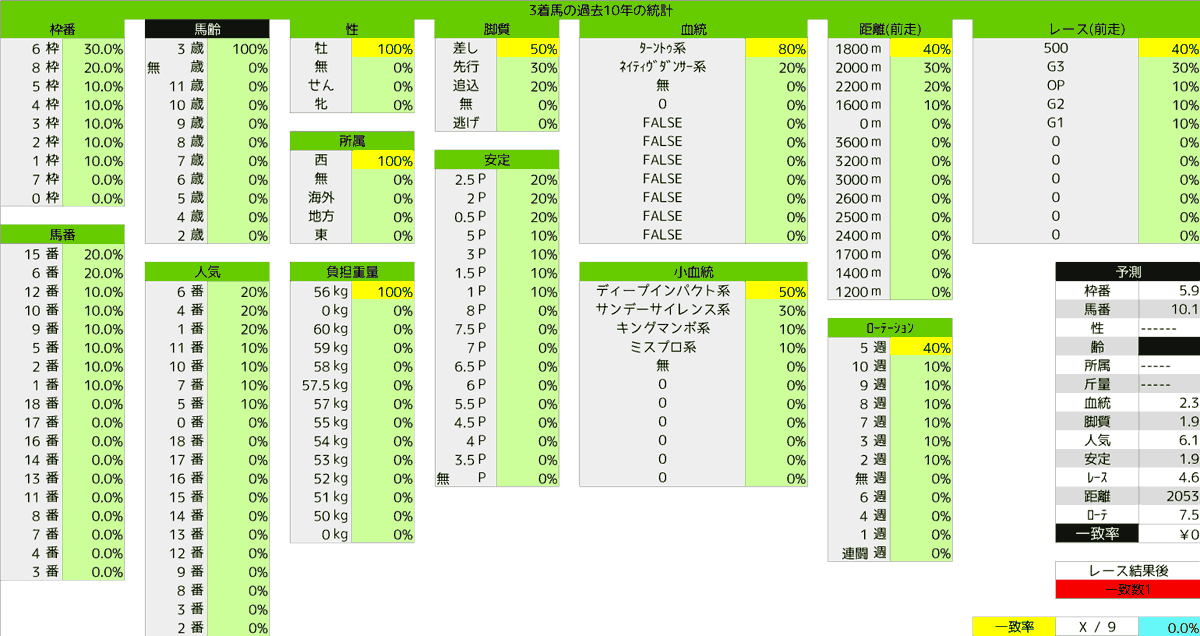 2020_統計3京都新聞杯