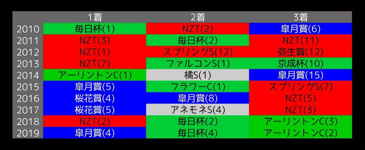 2020_オカルト1_NHKマイルC