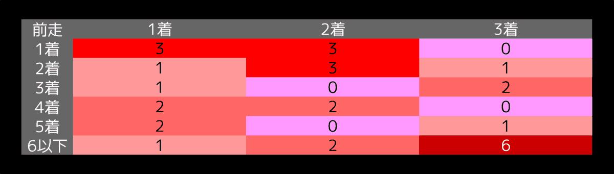 2020_オカルト2_NHKマイルC