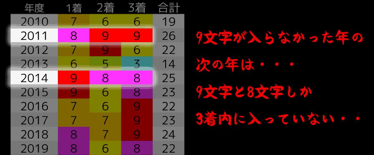2020_オカルト4_目黒記念