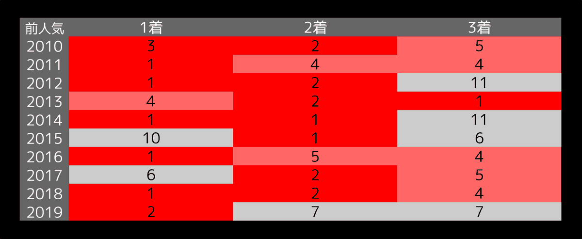 2020_オカルト4_NHKマイルC