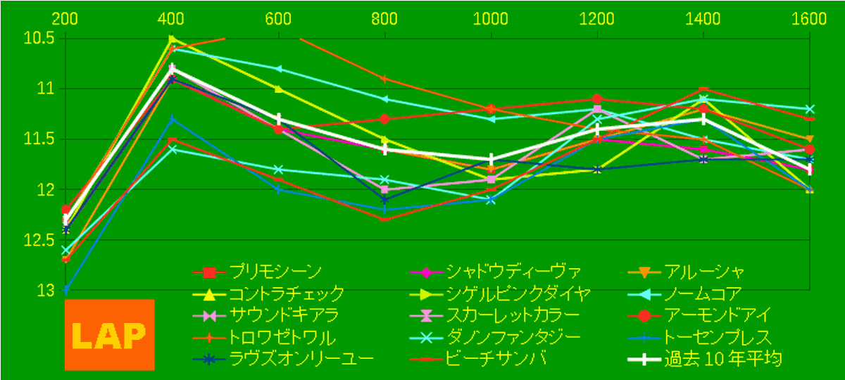 2020_LAP4_VM