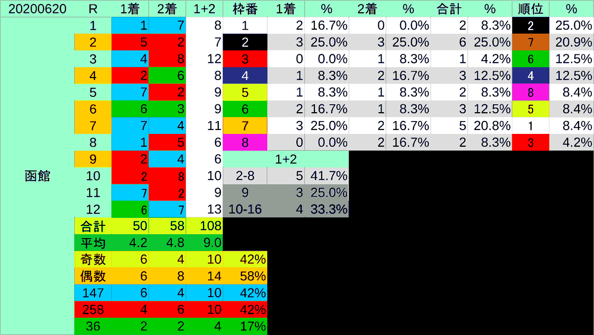 0620_枠穴_函館