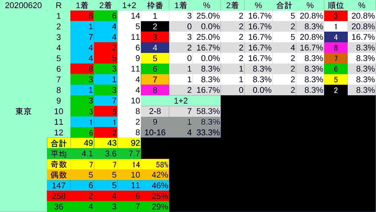 0620_枠穴_東京