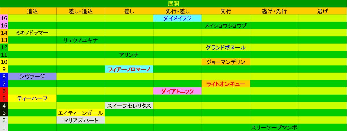 2020_展開_函館SS