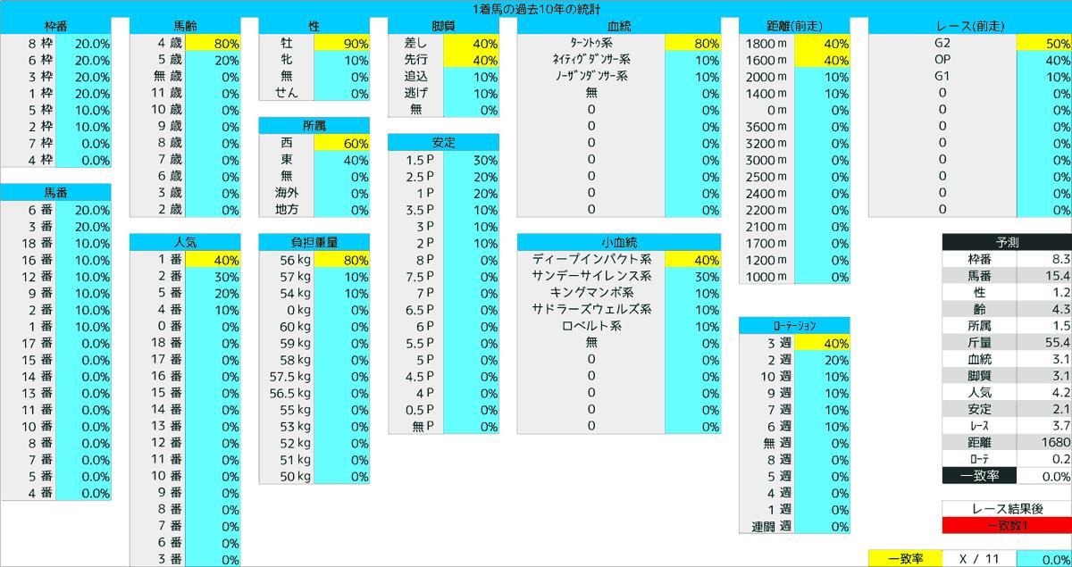 2020_統計1_エプソムC