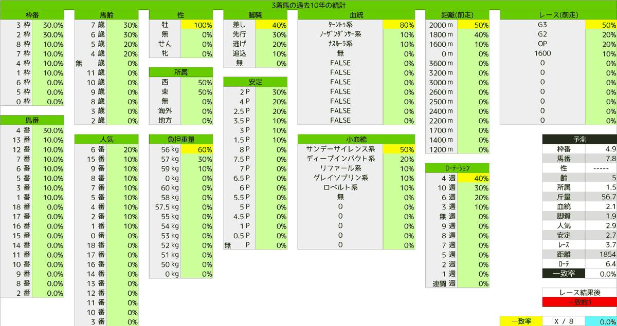 2020_統計3_エプソムC