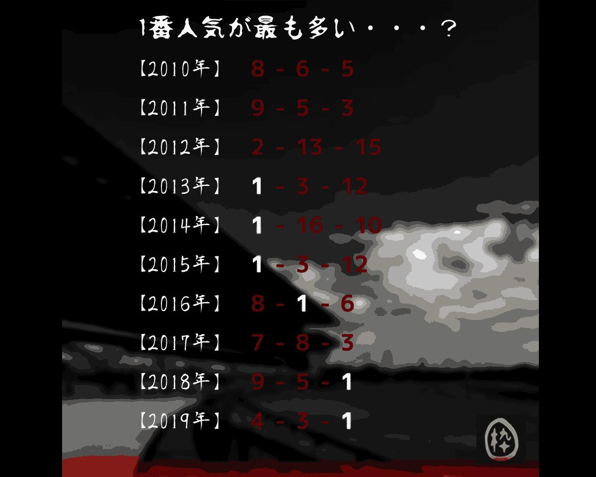2020_オカルト1_安田記念