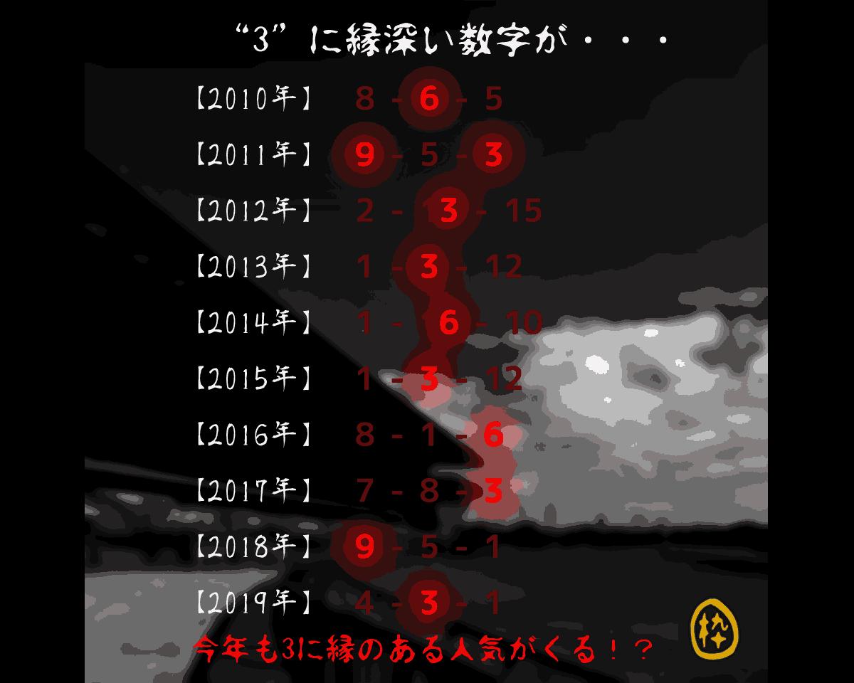 2020_オカルト2_安田記念