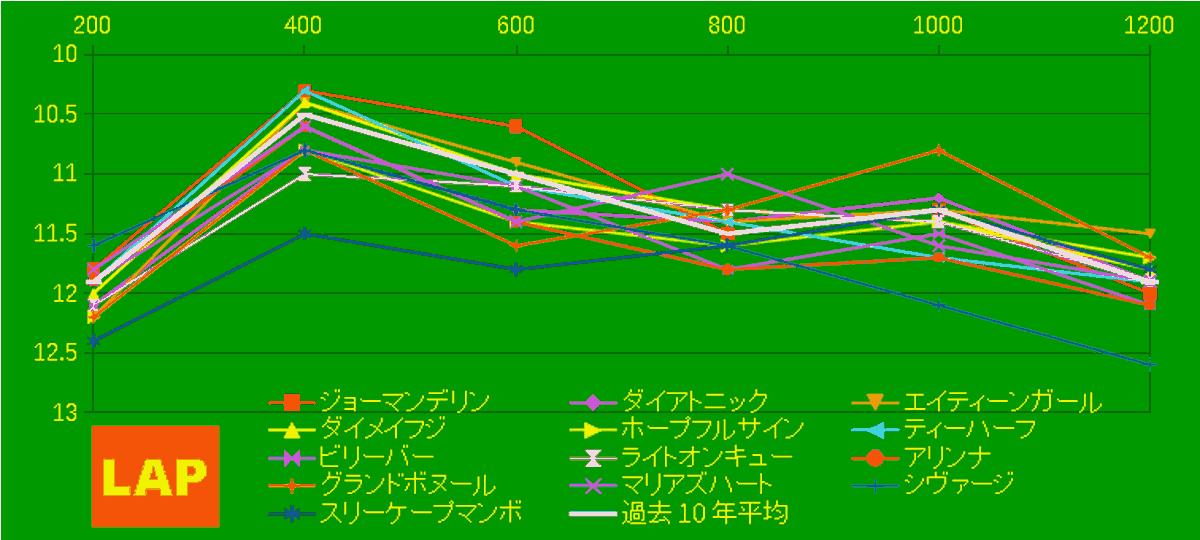 2020_LAP4_函館SS