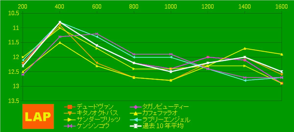 2020_LAP4_ユニコーンS