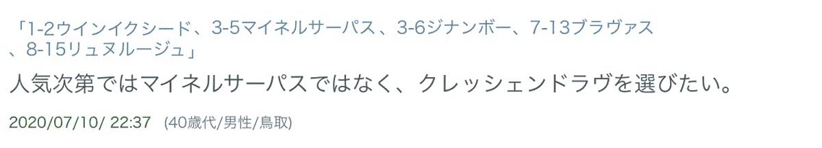 2020七夕賞コメント