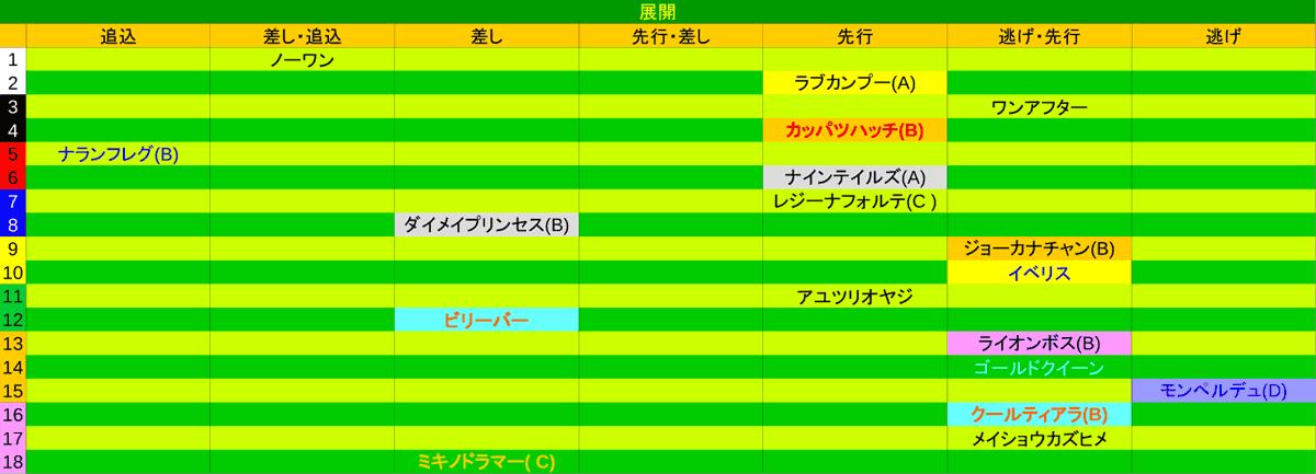 2020_展開_アイビスSD